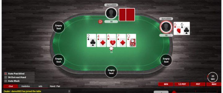 Apakah Permainan Poker Online Profitable?